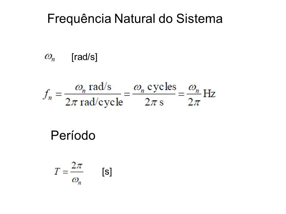 Frequência Natural do Sistema