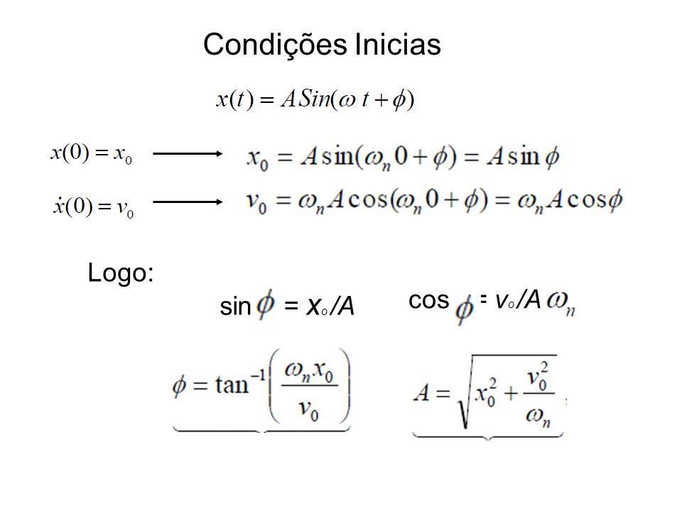 Condições Inicias Logo: cos = vo /A sin = xo /A