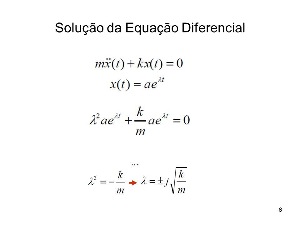 Solução da Equação Diferencial