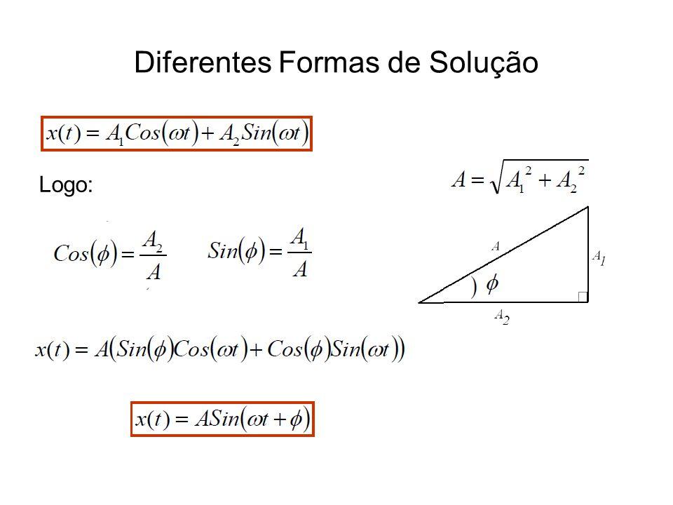 Diferentes Formas de Solução