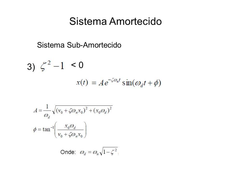 Sistema Sub-Amortecido