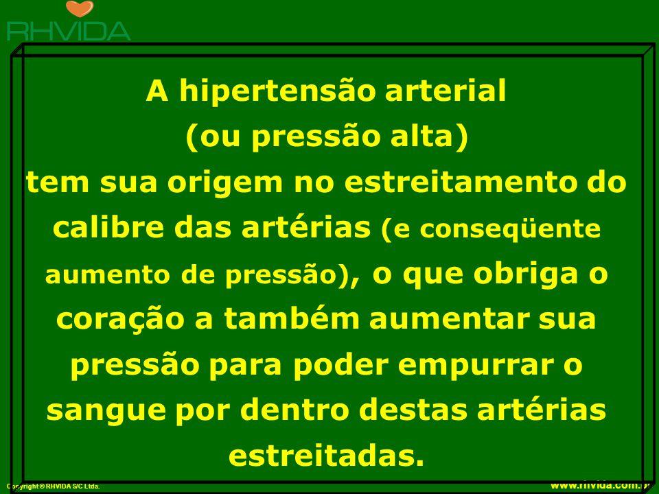 A hipertensão arterial