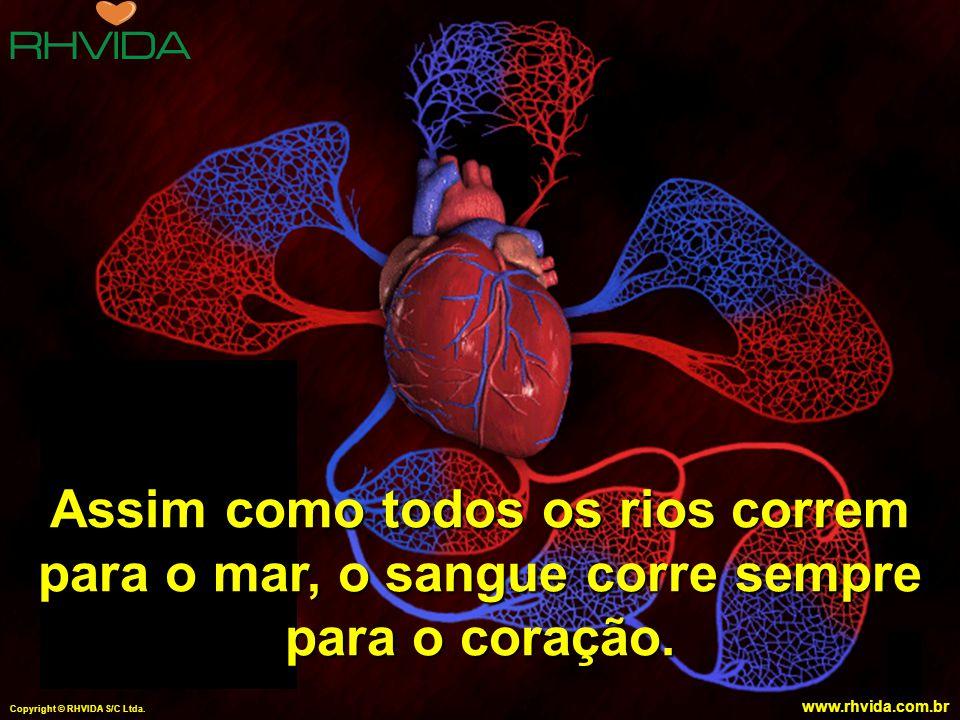Assim como todos os rios correm para o mar, o sangue corre sempre para o coração.