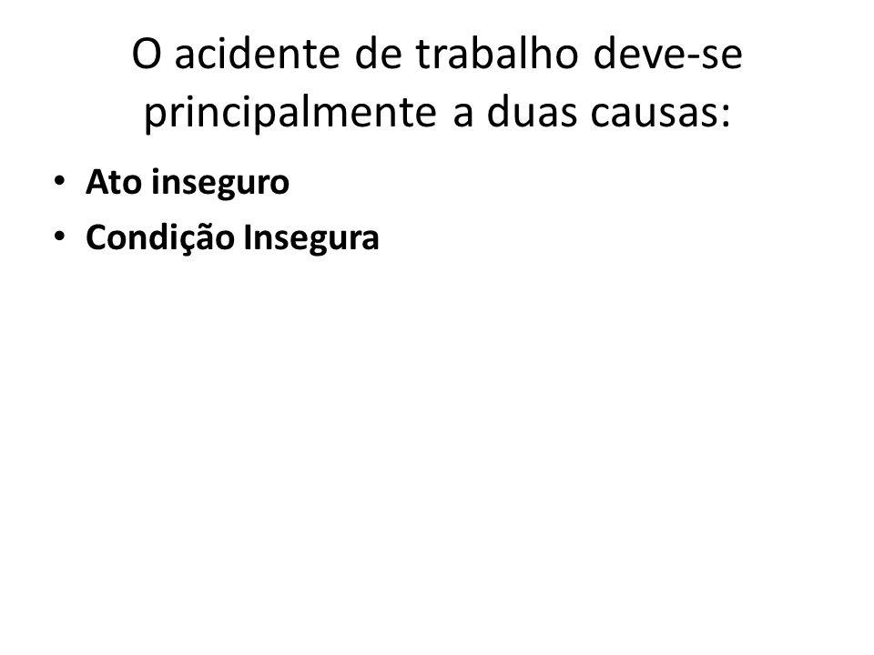 O acidente de trabalho deve-se principalmente a duas causas: