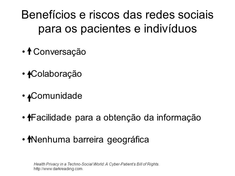 Benefícios e riscos das redes sociais para os pacientes e indivíduos