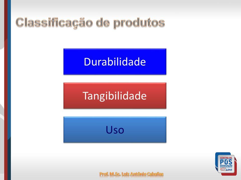 Durabilidade Tangibilidade Uso Classificação de produtos