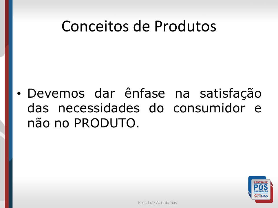Conceitos de Produtos Devemos dar ênfase na satisfação das necessidades do consumidor e não no PRODUTO.