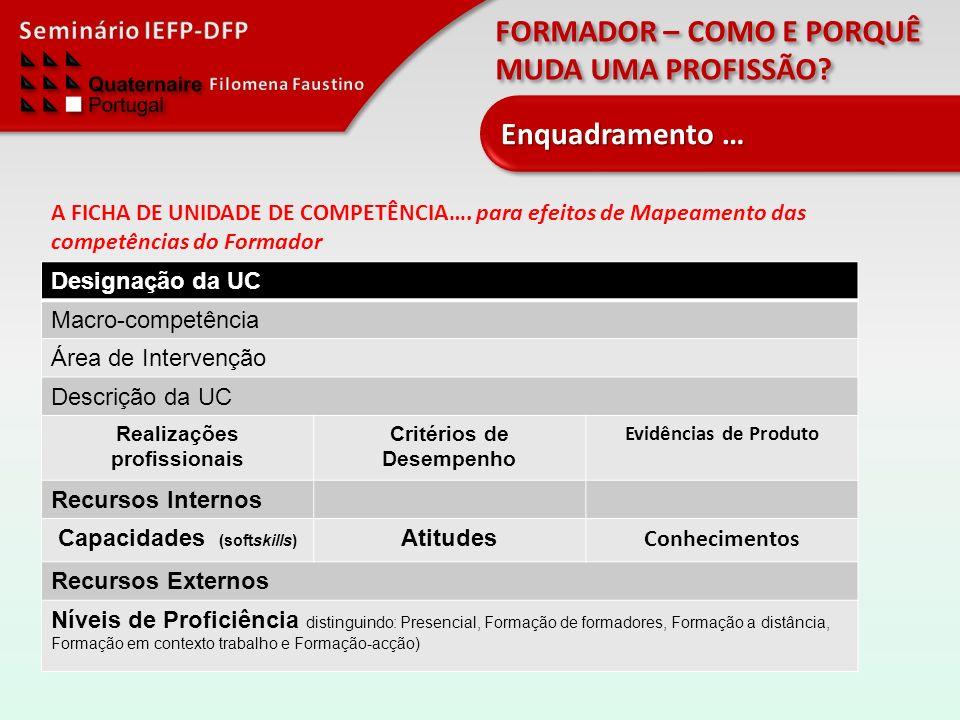 Enquadramento … A FICHA DE UNIDADE DE COMPETÊNCIA…. para efeitos de Mapeamento das competências do Formador.