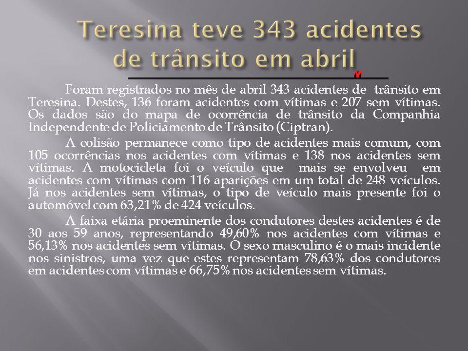 Teresina teve 343 acidentes de trânsito em abril