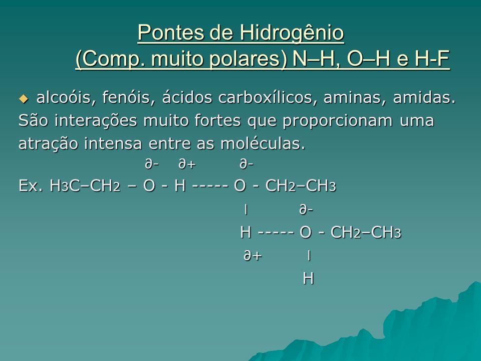 Pontes de Hidrogênio (Comp. muito polares) N–H, O–H e H-F
