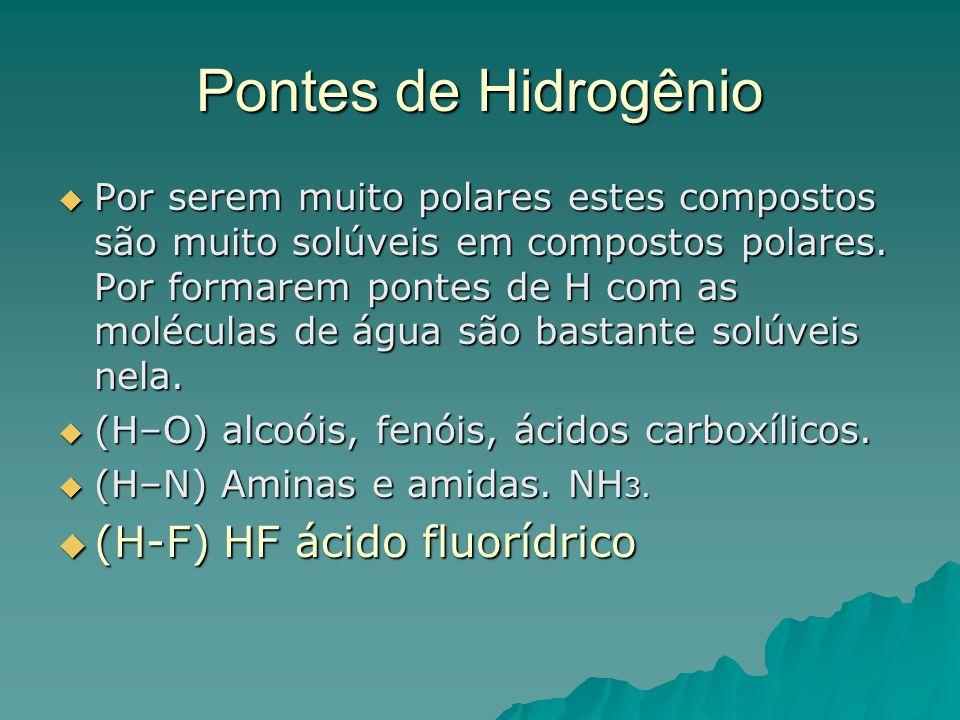 Pontes de Hidrogênio (H-F) HF ácido fluorídrico