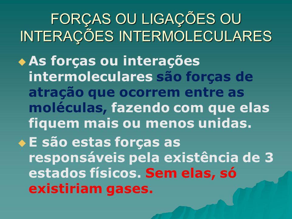 FORÇAS OU LIGAÇÕES OU INTERAÇÕES INTERMOLECULARES