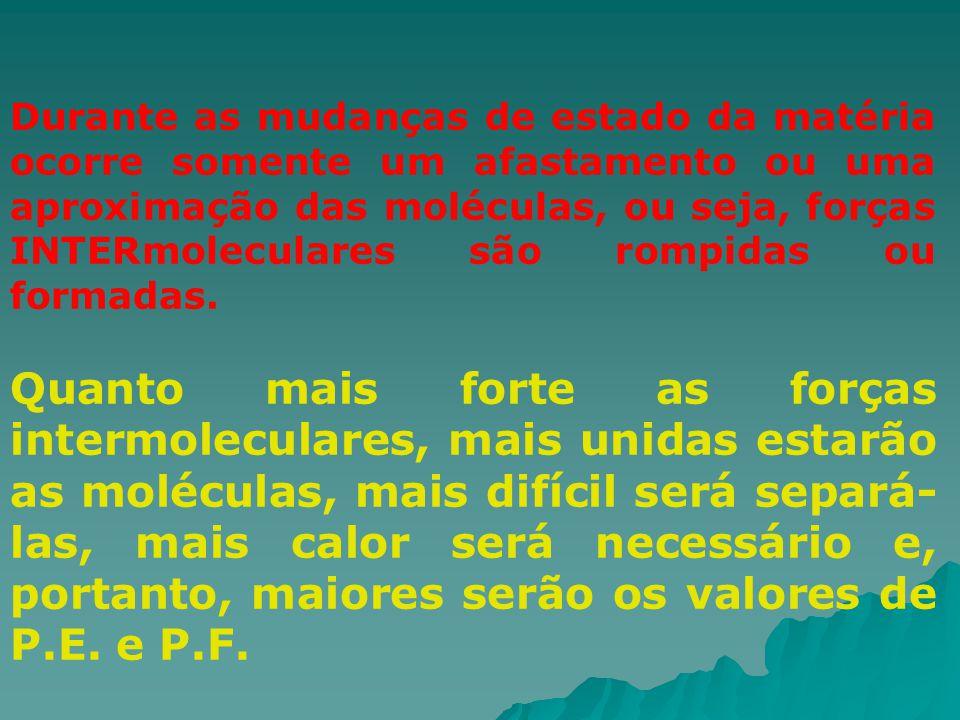 Durante as mudanças de estado da matéria ocorre somente um afastamento ou uma aproximação das moléculas, ou seja, forças INTERmoleculares são rompidas ou formadas.