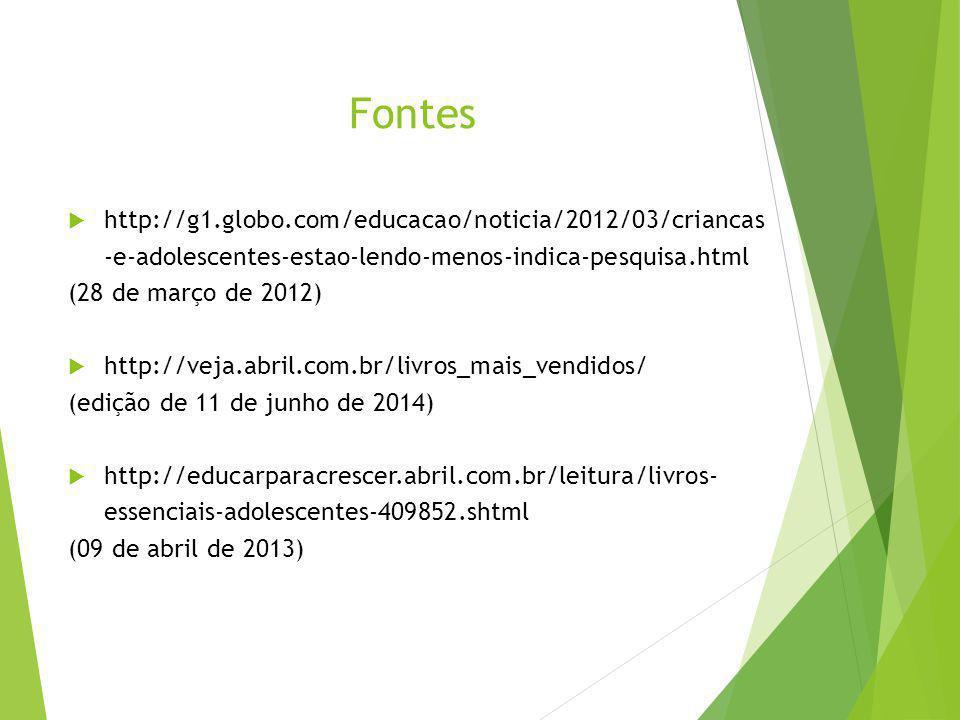 Fontes http://g1.globo.com/educacao/noticia/2012/03/criancas-e-adolescentes-estao-lendo-menos-indica-pesquisa.html.