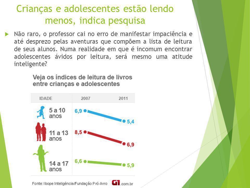 Crianças e adolescentes estão lendo menos, indica pesquisa