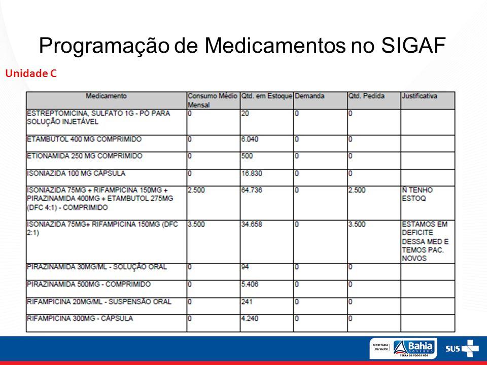 Programação de Medicamentos no SIGAF
