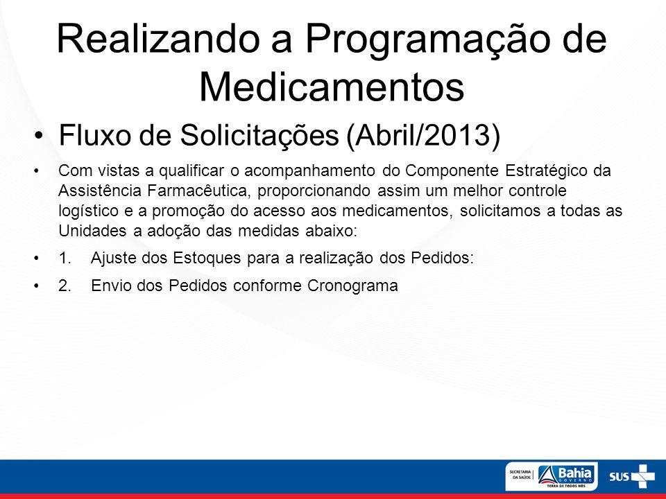 Realizando a Programação de Medicamentos
