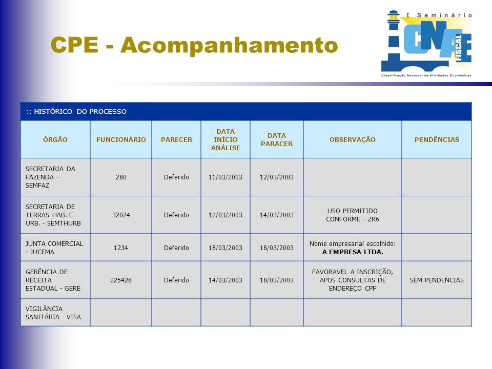 CPE - Parecer :: HISTÓRICO DO PROCESSO Número do Protocolo: 033010