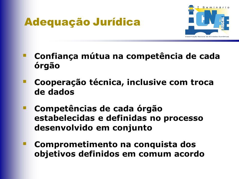 Fundamentação Visão comum dos órgãos em otimizar o atendimento à classe empresarial.