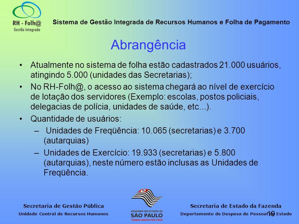 Abrangência Atualmente no sistema de folha estão cadastrados 21.000 usuários, atingindo 5.000 (unidades das Secretarias);