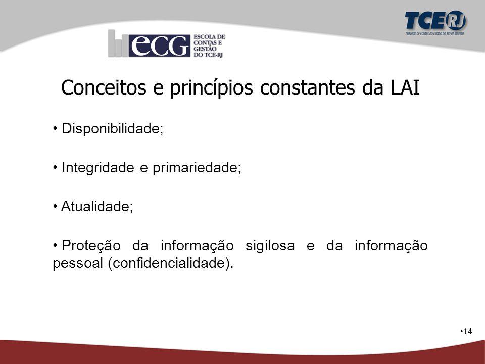 Conceitos e princípios constantes da LAI