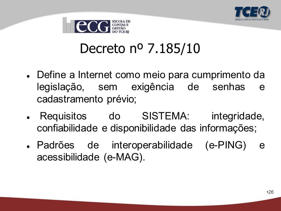 Decreto nº 7.185/10 Define a Internet como meio para cumprimento da legislação, sem exigência de senhas e cadastramento prévio;