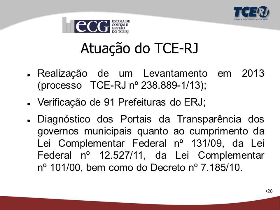 Atuação do TCE-RJ Realização de um Levantamento em 2013 (processo TCE-RJ nº 238.889-1/13); Verificação de 91 Prefeituras do ERJ;