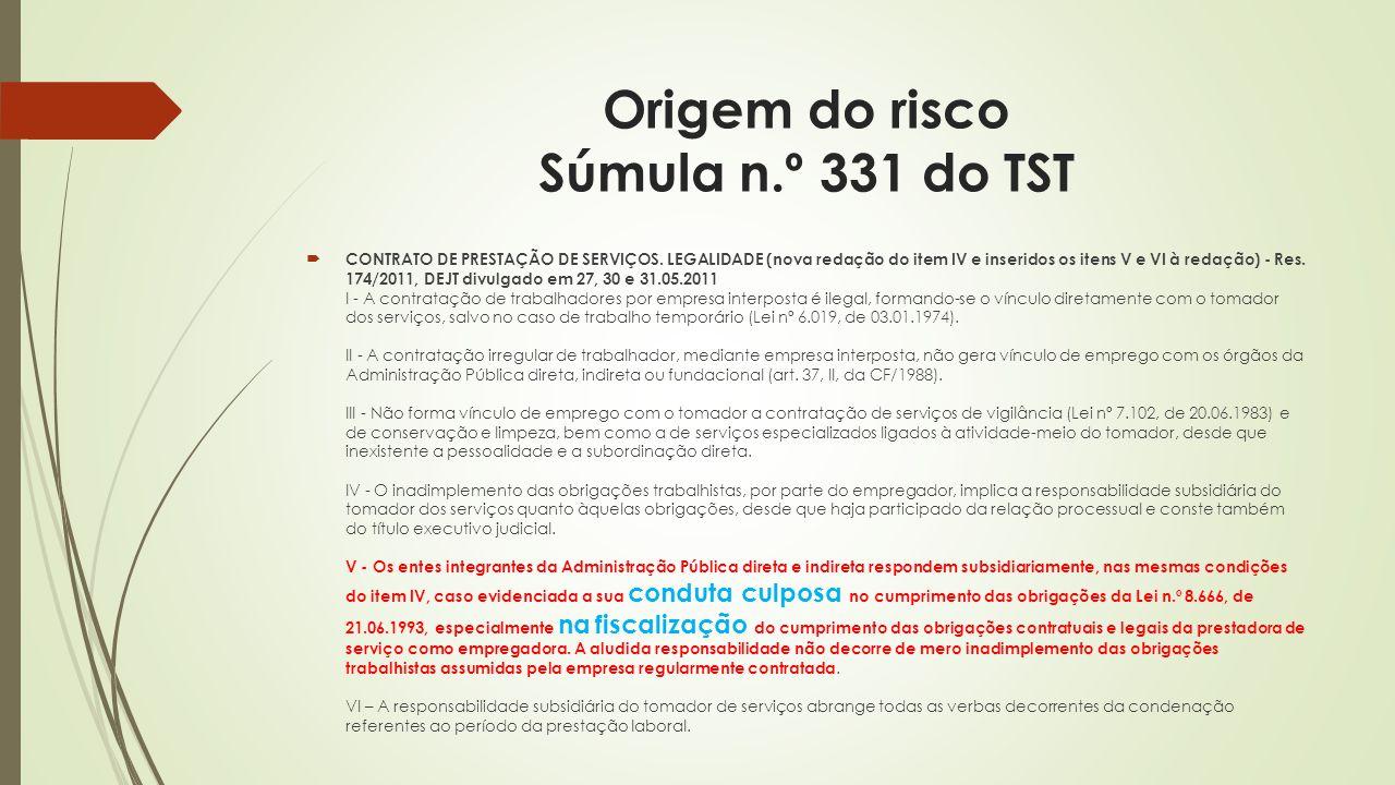 Origem do risco Súmula n.º 331 do TST