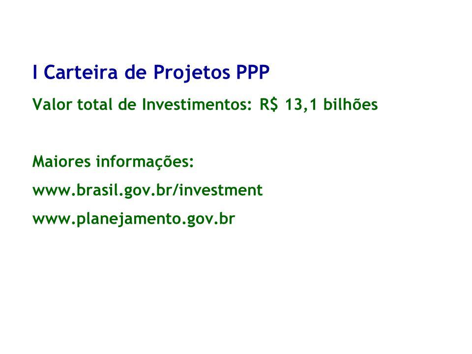 I Carteira de Projetos PPP