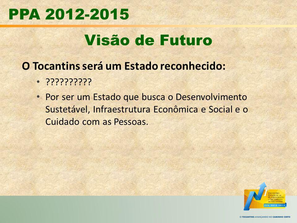 PPA 2012-2015 Visão de Futuro O Tocantins será um Estado reconhecido: