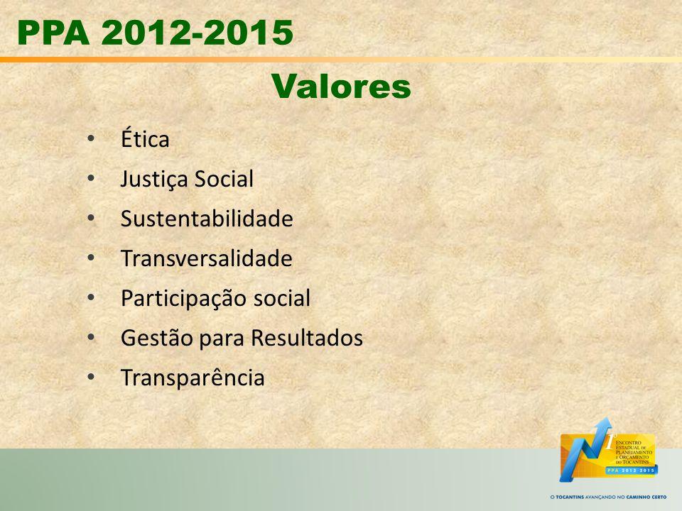 PPA 2012-2015 Valores Ética Justiça Social Sustentabilidade