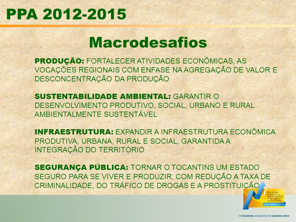 PPA 2012-2015 Macrodesafios.