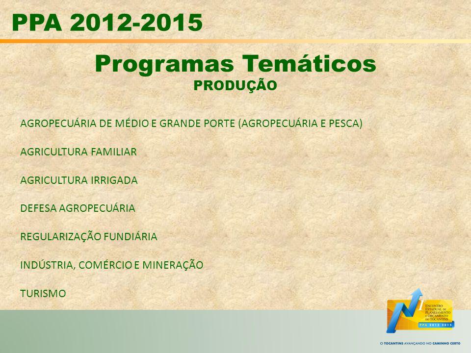PPA 2012-2015 Programas Temáticos PRODUÇÃO