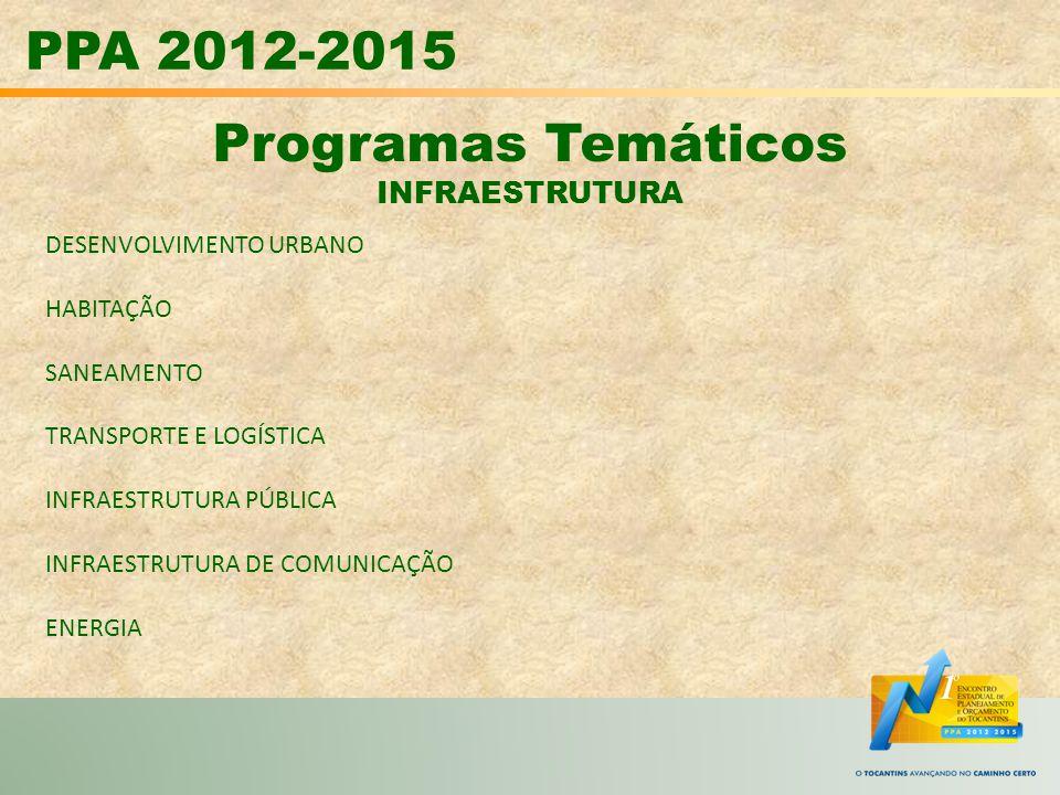 PPA 2012-2015 Programas Temáticos INFRAESTRUTURA