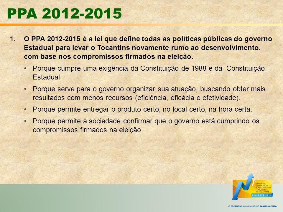 PPA 2012-2015