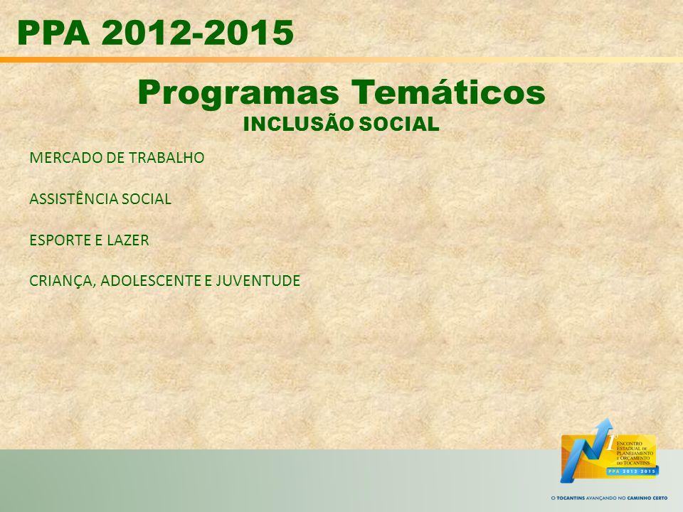 PPA 2012-2015 Programas Temáticos INCLUSÃO SOCIAL MERCADO DE TRABALHO
