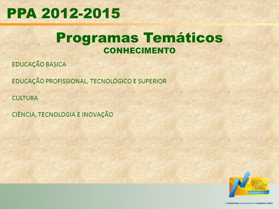 PPA 2012-2015 Programas Temáticos CONHECIMENTO EDUCAÇÃO BÁSICA