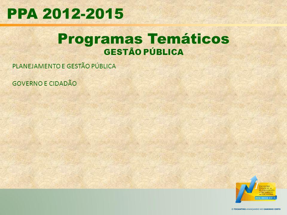 PPA 2012-2015 Programas Temáticos GESTÃO PÚBLICA