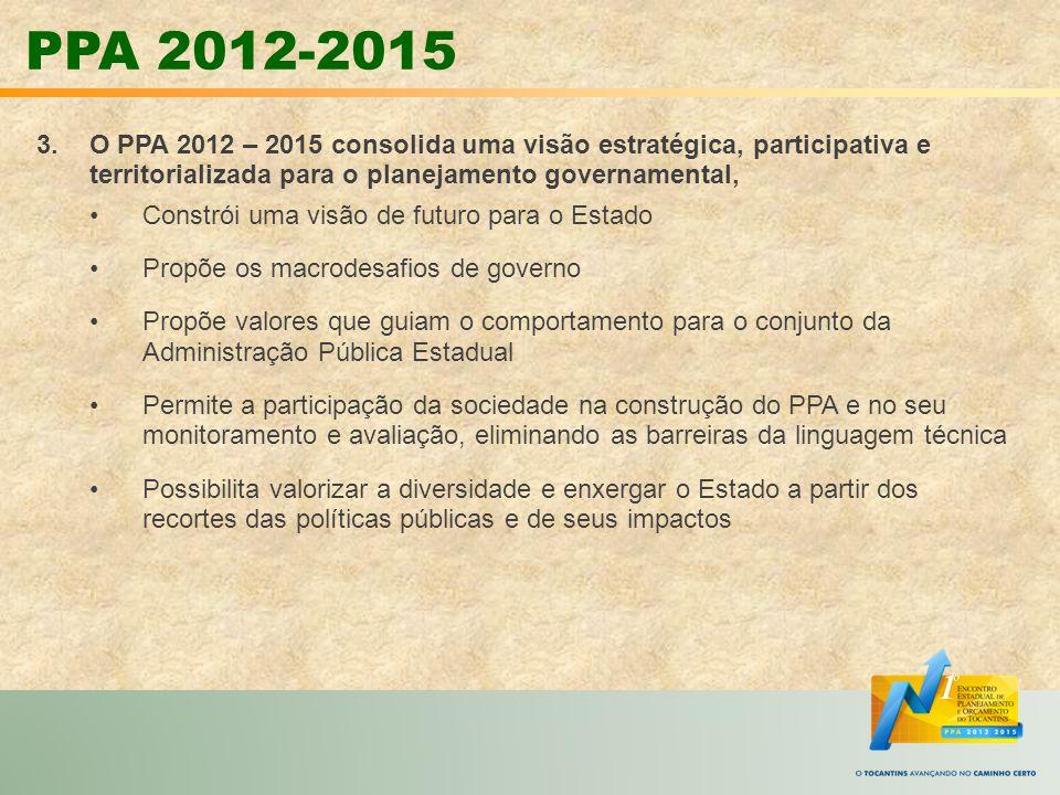 PPA 2012-2015 O PPA 2012 – 2015 consolida uma visão estratégica, participativa e territorializada para o planejamento governamental,