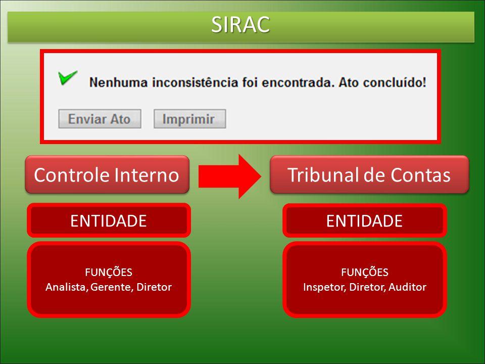SIRAC Controle Interno Tribunal de Contas ENTIDADE ENTIDADE FUNÇÕES
