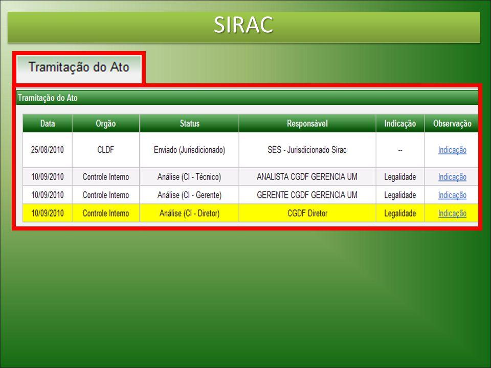 SIRAC