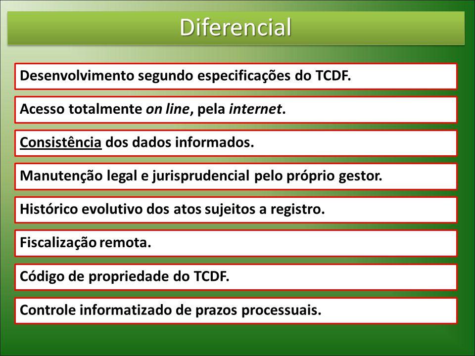 Diferencial Desenvolvimento segundo especificações do TCDF.