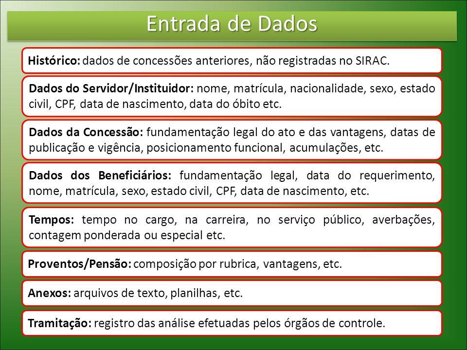 Entrada de Dados Histórico: dados de concessões anteriores, não registradas no SIRAC.