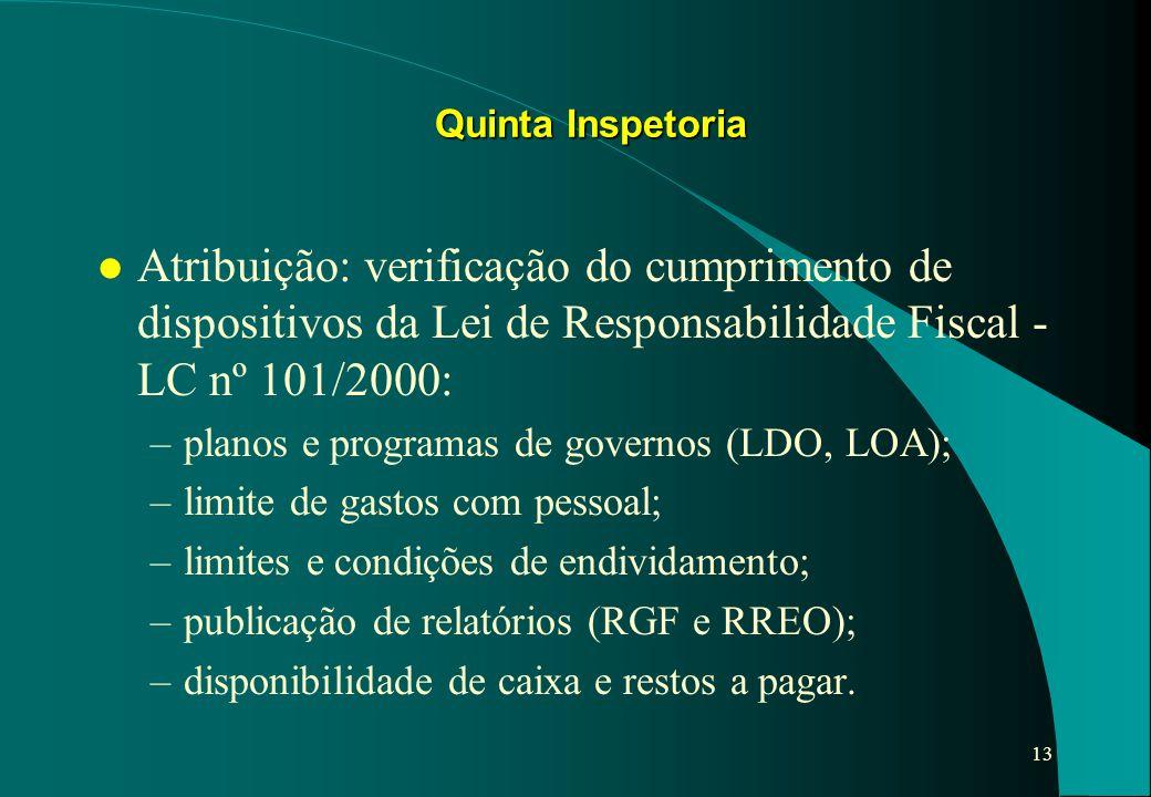 Quinta Inspetoria Atribuição: verificação do cumprimento de dispositivos da Lei de Responsabilidade Fiscal - LC nº 101/2000: