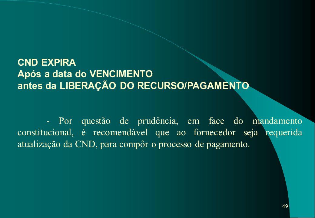 CND EXPIRA Após a data do VENCIMENTO. antes da LIBERAÇÃO DO RECURSO/PAGAMENTO.