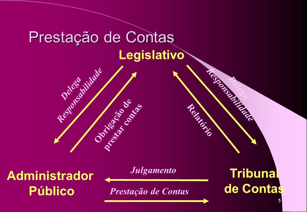Prestação de Contas Legislativo Tribunal Administrador de Contas