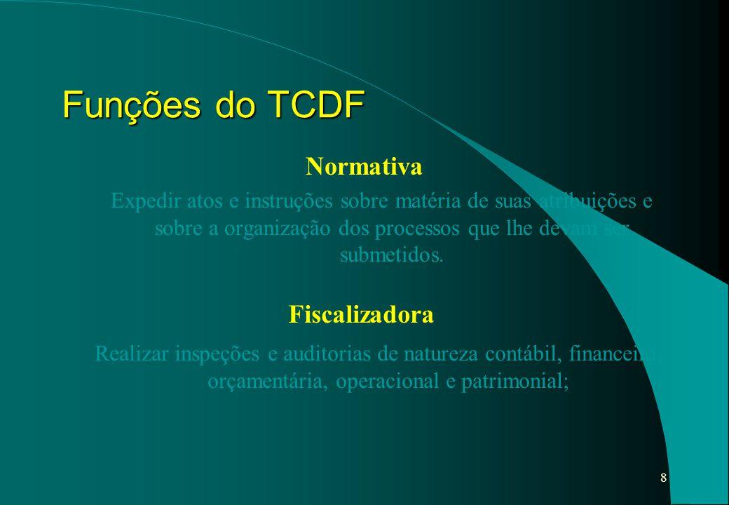 Funções do TCDF Normativa Fiscalizadora