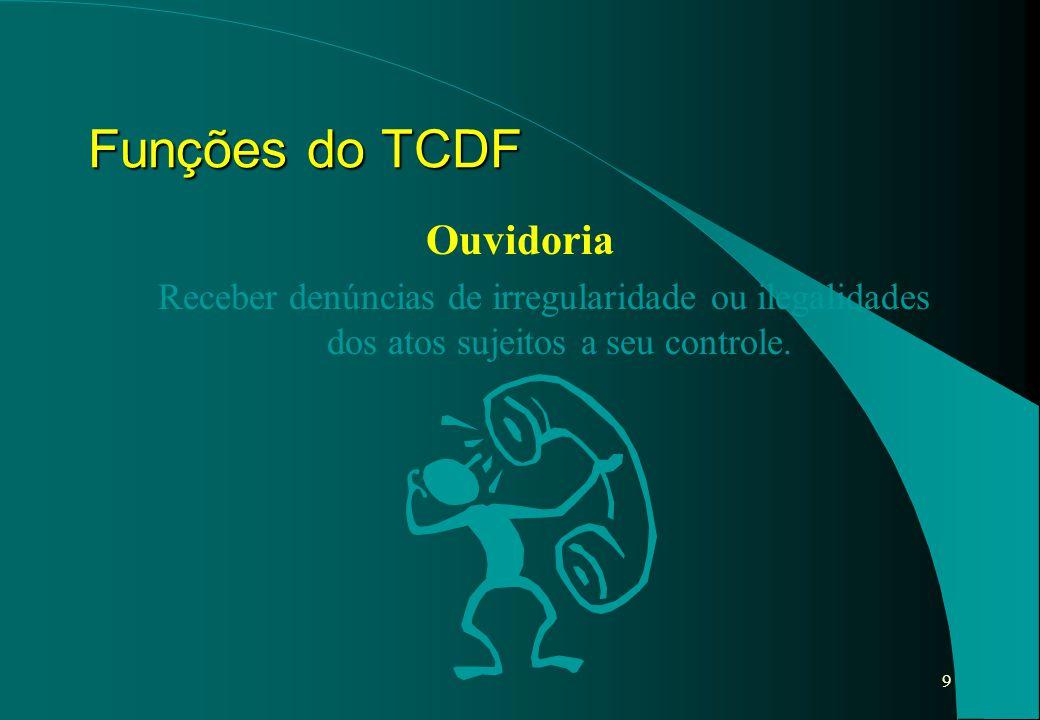 Funções do TCDF Ouvidoria