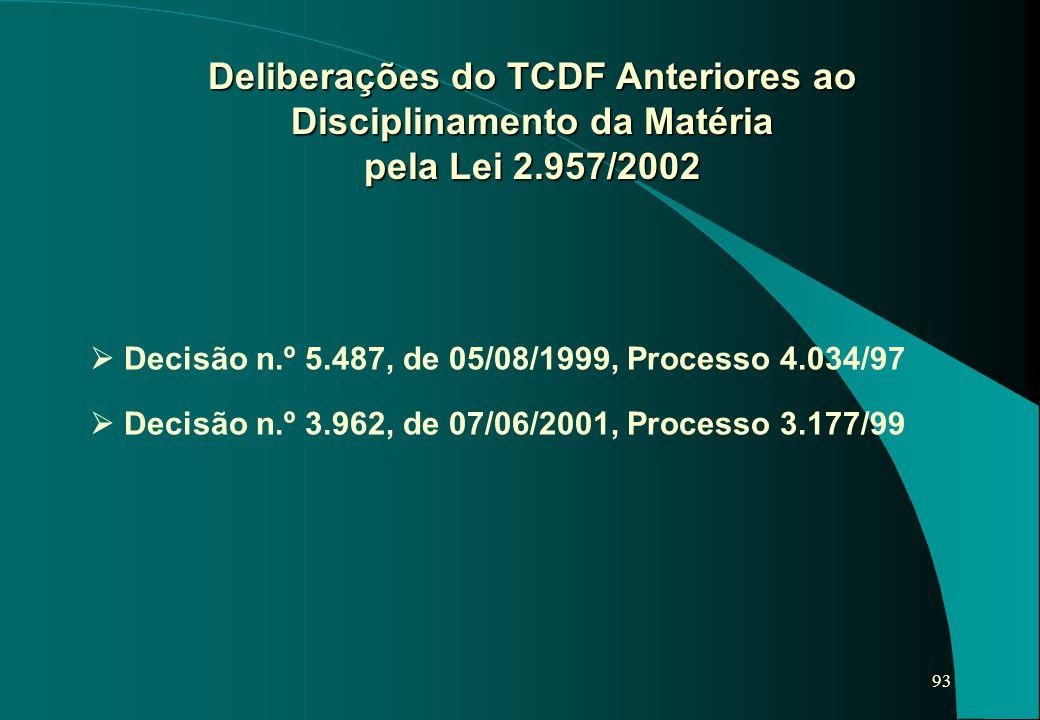 Deliberações do TCDF Anteriores ao Disciplinamento da Matéria pela Lei 2.957/2002