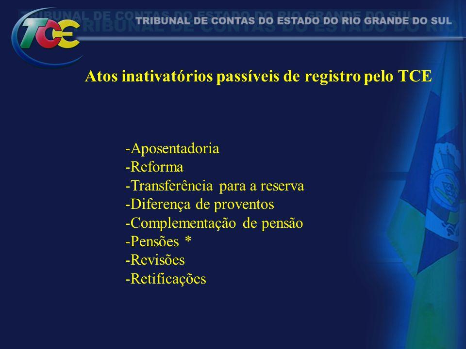 Atos inativatórios passíveis de registro pelo TCE